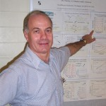 Prof. David Gershoni