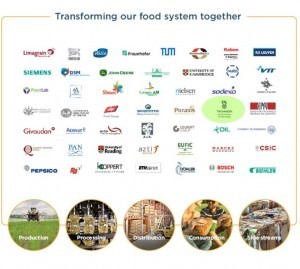EIT Food (FoodConnects) Partners: