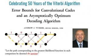 50 שנים לאלגוריתם ששינה את פני התקשורת הדיגיטלית