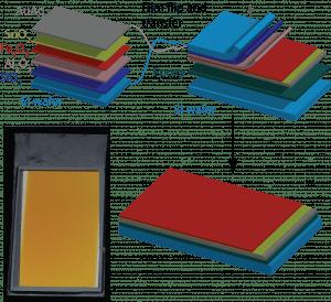 תיאור סכמטי של שלבי התהליך בשיטת הייצור החדשה ותמונה של התקן שיוצר בשיטה זו