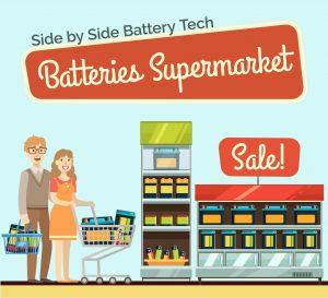 """העתיד טמון ב""""סופרמרקט של סוללות"""""""