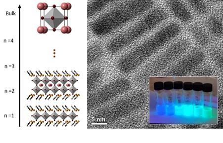 באיור מודגם המבנה הגבישי המיוחד של פרובסקיט האלידי. כאשר חומר זה מוקרן באור אולטרה-סגול הוא פולט אור בצורה יעילה ביותר גם אם יש בו פגמים. באמצעות שליטה מדויקת מאוד בעובי הננו-פלטה – דיוק ברזולוציה אטומית - מצליחה קבוצת המחקר הטכניונית לשלוט בצבעו של האור הנפלט. בשנים הקרובות תחקור הקבוצה מנגנונים המאפשרים גידול שכבות של חומרים שונים, כגון תחמוצות ומוליכים-למחצה, על גבי הפרובסקיט. יצירת מבנים מצומדים אלה (הטרו-מבנים) תאפשר שימוש נרחב בהם בהתקנים אופטו-אלקטרוניים עתידיים ובהם תאורת לד, גלאים רגישים ומהירים ותאים סולריים.